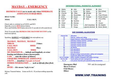 Useful Downloads Amp Links Rya Src Vhf Marine Radio